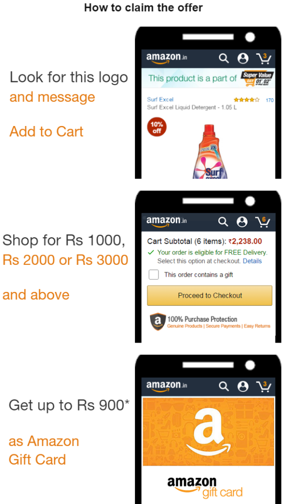 Get Daily Essentials at Discounted Prices + Upto Rs 900 Cashback as Amazon Gift Card on Amazon Super Value Day